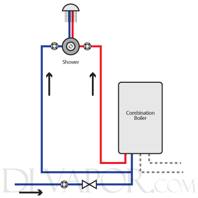 Combination boiler system