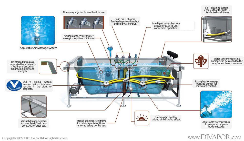 Whirlpool Bathtubs The Best Desktop Wallpaper Online